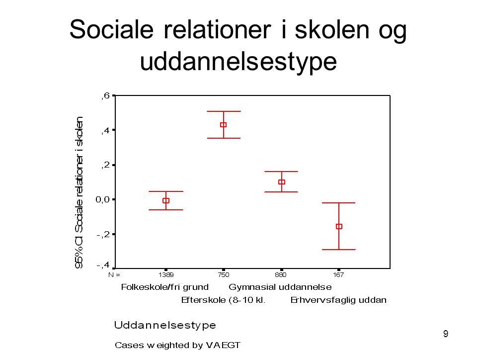 9 Sociale relationer i skolen og uddannelsestype