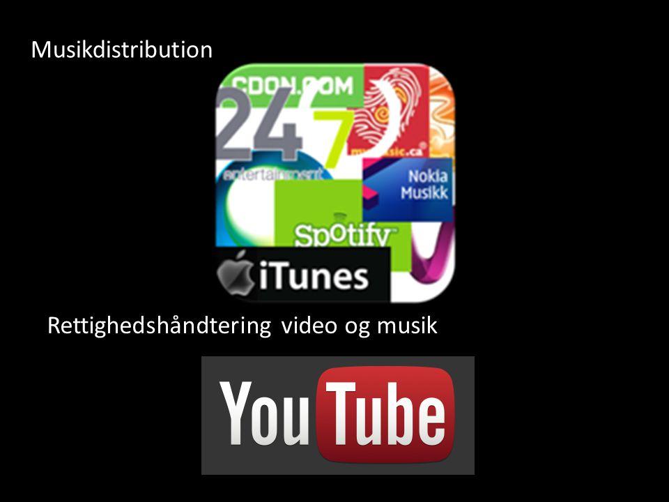 Musikdistribution Rettighedshåndtering video og musik