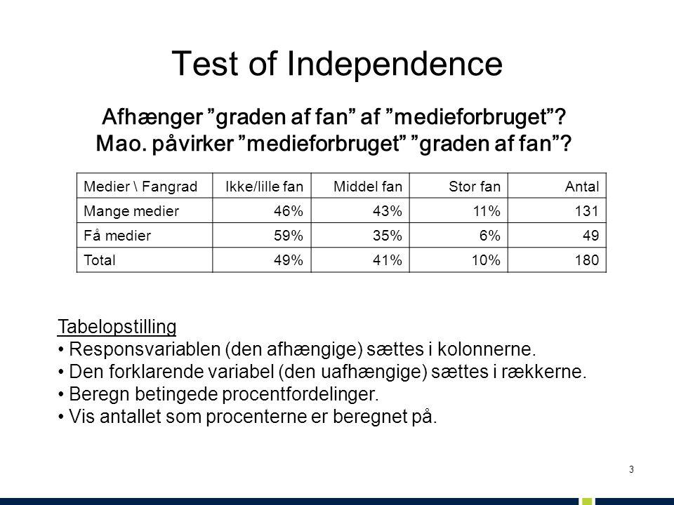 3 Test of Independence Afhænger graden af fan af medieforbruget .