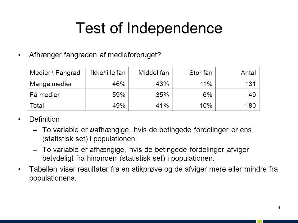 4 Test of Independence Afhænger fangraden af medieforbruget.