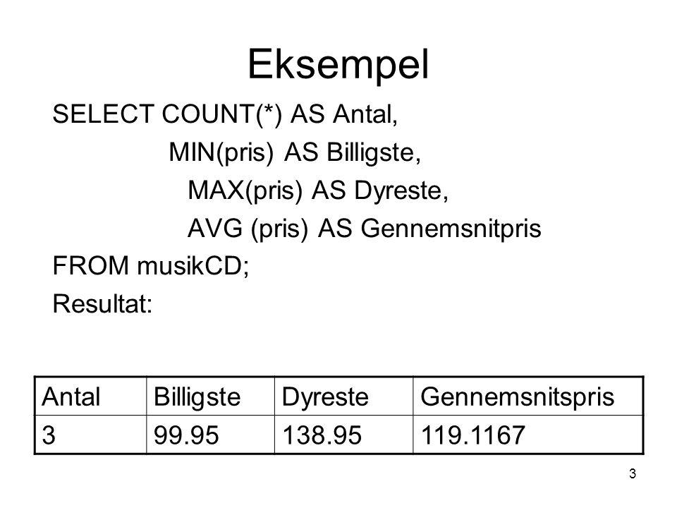 3 Eksempel SELECT COUNT(*) AS Antal, MIN(pris) AS Billigste, MAX(pris) AS Dyreste, AVG (pris) AS Gennemsnitpris FROM musikCD; Resultat: AntalBilligsteDyresteGennemsnitspris 399.95138.95119.1167