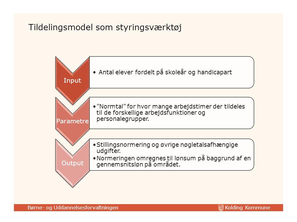 Kolding Kommune Børne- og Uddannelsesforvaltningen Input Antal elever fordelt på skoleår og handicapart Parametre Normtal for hvor mange arbejdstimer der tildeles til de forskellige arbejdsfunktioner og personalegrupper.