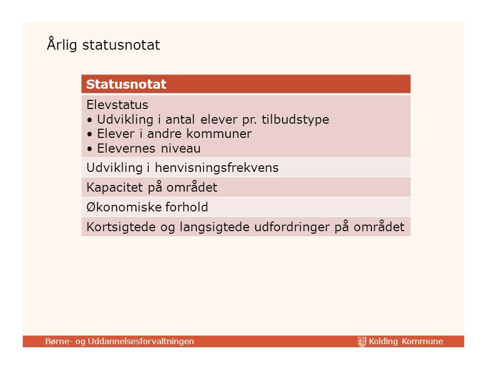 Kolding Kommune Børne- og Uddannelsesforvaltningen Statusnotat Elevstatus Udvikling i antal elever pr.