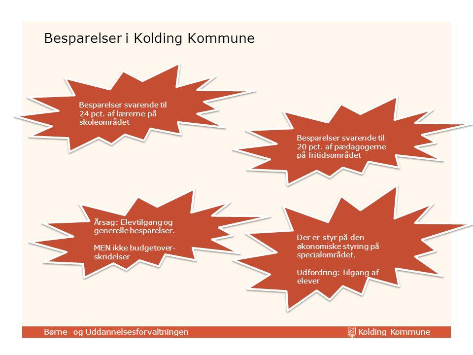 Kolding Kommune Børne- og Uddannelsesforvaltningen Besparelser svarende til 24 pct.