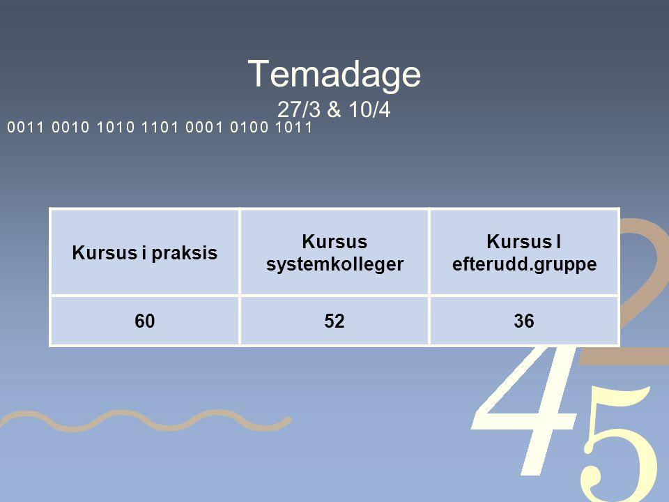 Temadage 27/3 & 10/4 Kursus i praksis Kursus systemkolleger Kursus I efterudd.gruppe 605236