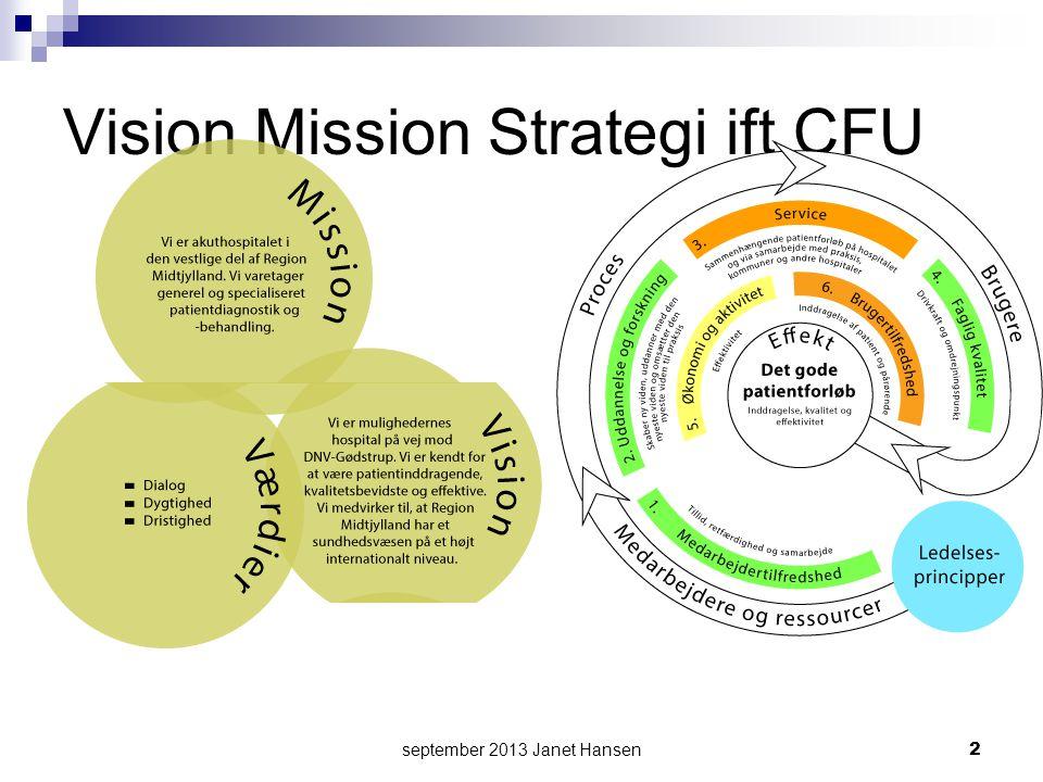 september 2013 Janet Hansen2 Vision Mission Strategi ift CFU
