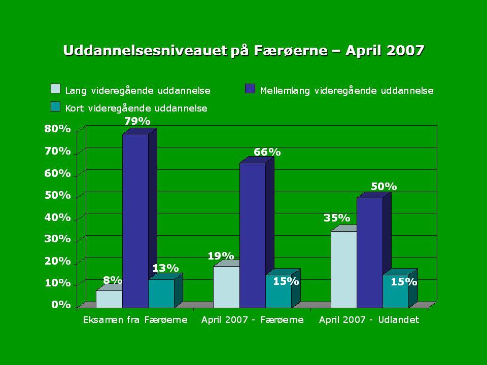 Uddannelsesniveauet på Færøerne – April 2007