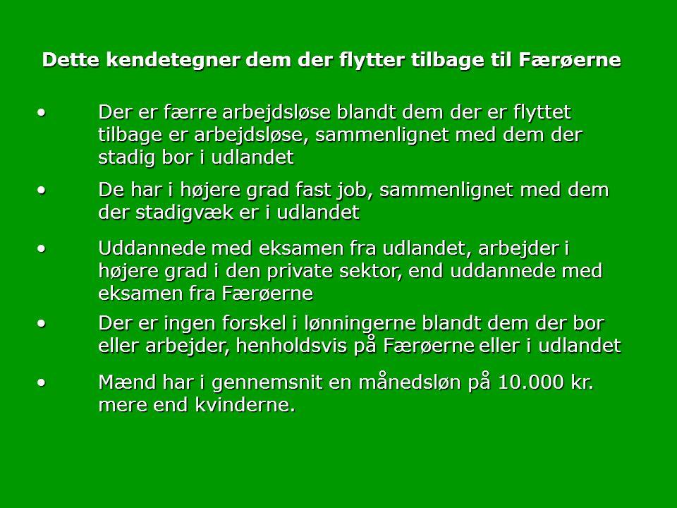 De har i højere grad fast job, sammenlignet med dem der stadigvæk er i udlandetDe har i højere grad fast job, sammenlignet med dem der stadigvæk er i udlandet Uddannede med eksamen fra udlandet, arbejder i højere grad i den private sektor, end uddannede med eksamen fra FærøerneUddannede med eksamen fra udlandet, arbejder i højere grad i den private sektor, end uddannede med eksamen fra Færøerne Der er færre arbejdsløse blandt dem der er flyttet tilbage er arbejdsløse, sammenlignet med dem der stadig bor i udlandetDer er færre arbejdsløse blandt dem der er flyttet tilbage er arbejdsløse, sammenlignet med dem der stadig bor i udlandet Der er ingen forskel i lønningerne blandt dem der bor eller arbejder, henholdsvis på Færøerne eller i udlandetDer er ingen forskel i lønningerne blandt dem der bor eller arbejder, henholdsvis på Færøerne eller i udlandet Dette kendetegner dem der flytter tilbage til Færøerne Mænd har i gennemsnit en månedsløn på 10.000 kr.