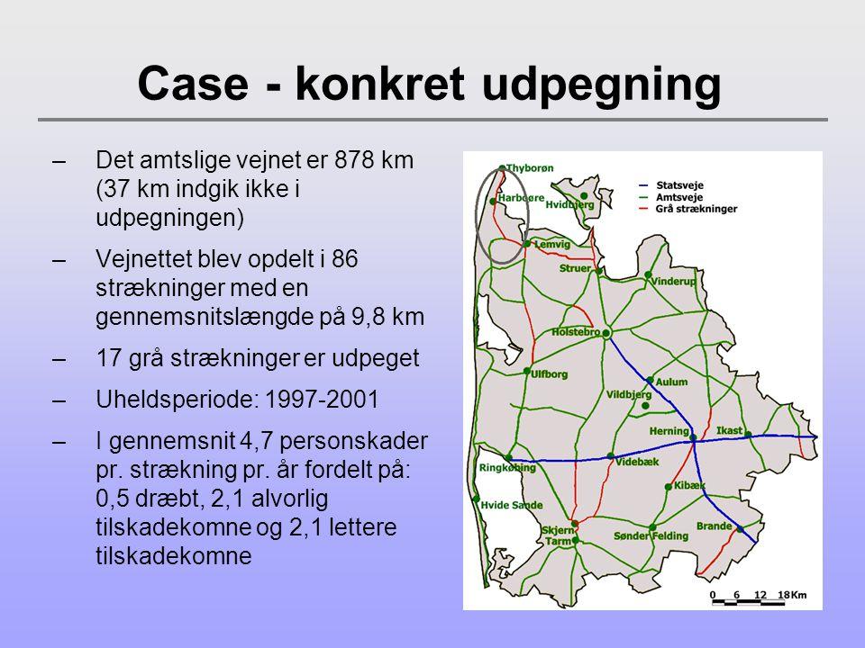 Case - konkret udpegning –Det amtslige vejnet er 878 km (37 km indgik ikke i udpegningen) –Vejnettet blev opdelt i 86 strækninger med en gennemsnitslængde på 9,8 km –17 grå strækninger er udpeget –Uheldsperiode: 1997-2001 –I gennemsnit 4,7 personskader pr.