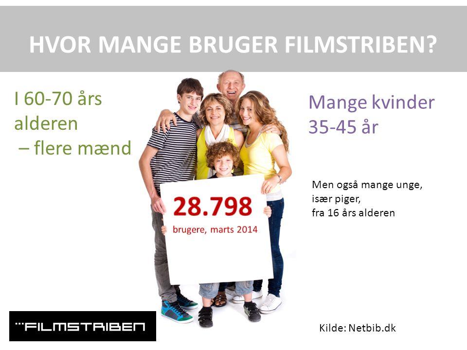 Mange kvinder 35-45 år HVOR MANGE BRUGER FILMSTRIBEN.