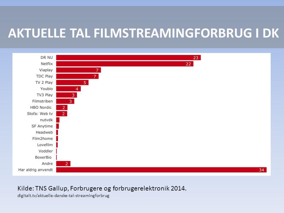 AKTUELLE TAL FILMSTREAMINGFORBRUG I DK I LØBET AF 2014….