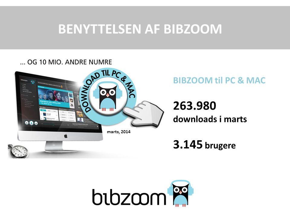BENYTTELSEN AF BIBZOOM BIBZOOM til PC & MAC 263.980 downloads i marts 3.145 brugere marts, 2014
