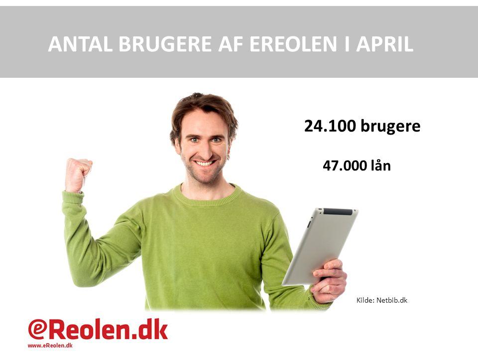 ANTAL BRUGERE AF EREOLEN I APRIL 24.100 brugere Kilde: Netbib.dk 47.000 lån