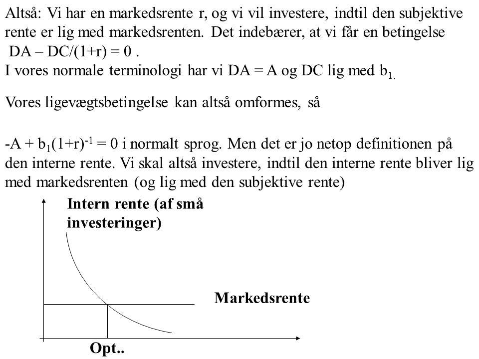 Altså: Vi har en markedsrente r, og vi vil investere, indtil den subjektive rente er lig med markedsrenten.