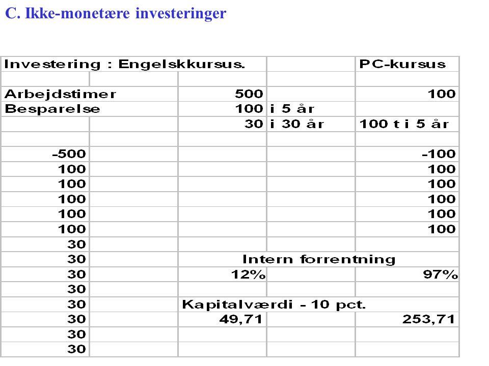 C. Ikke-monetære investeringer