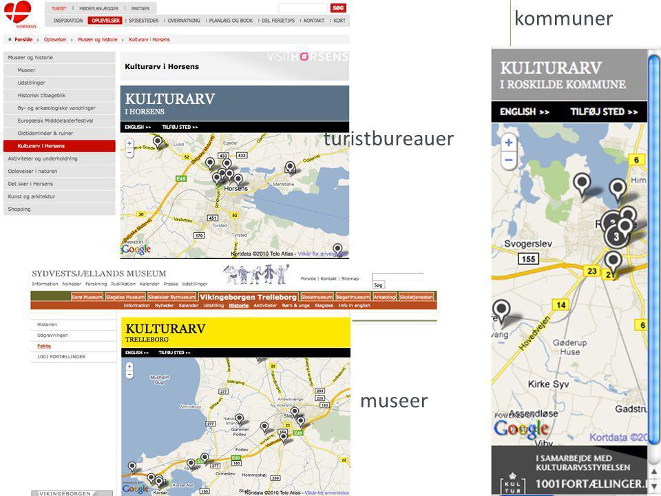 25 museer kommuner turistbureauer museer