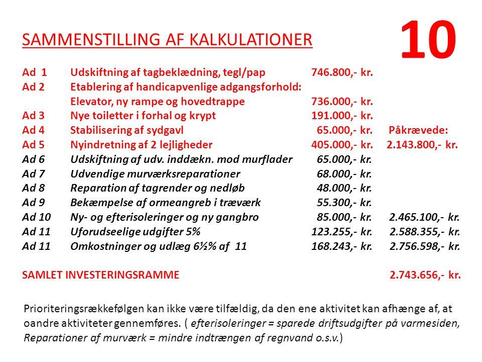 SAMMENSTILLING AF KALKULATIONER Ad 1Udskiftning af tagbeklædning, tegl/pap746.800,- kr.