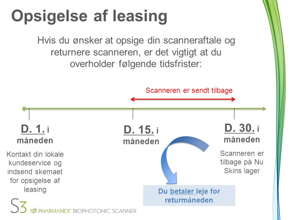 Opsigelse af leasing Hvis du ønsker at opsige din scanneraftale og returnere scanneren, er det vigtigt at du overholder følgende tidsfrister: Scanneren er sendt tilbage D.