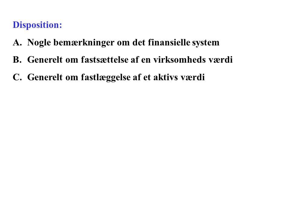 Disposition: A.Nogle bemærkninger om det finansielle system B.Generelt om fastsættelse af en virksomheds værdi C.Generelt om fastlæggelse af et aktivs værdi