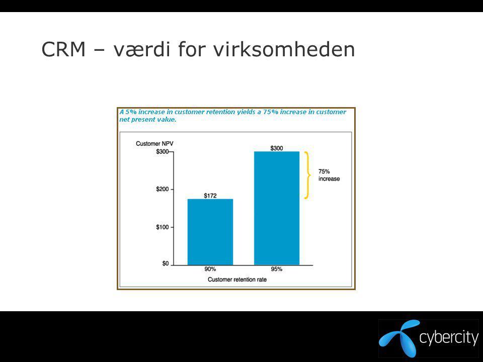 CRM – værdi for virksomheden