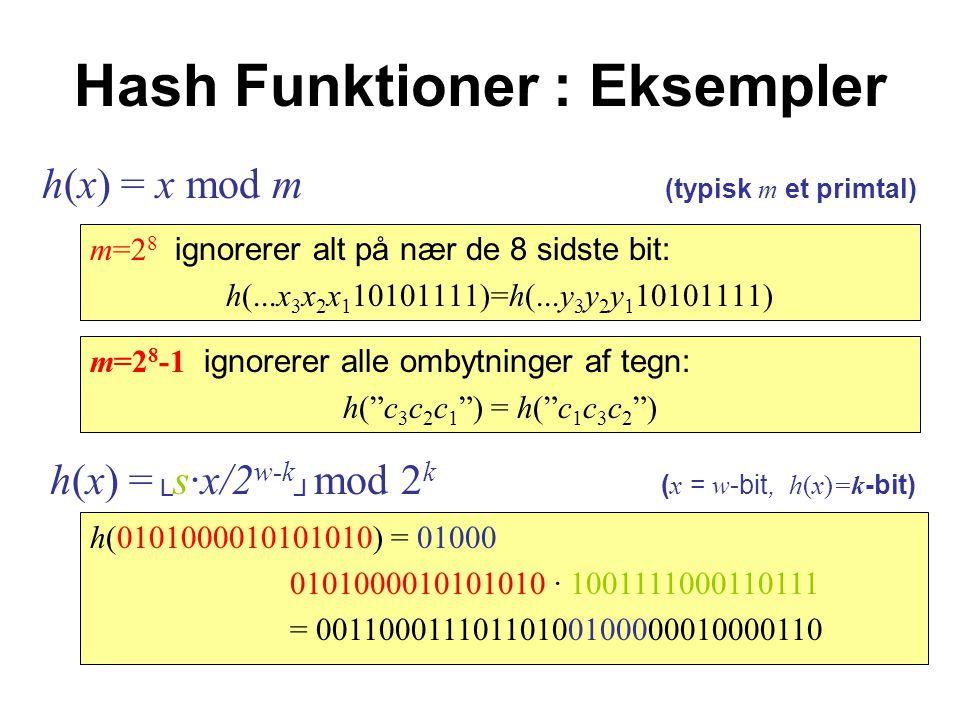 Hash Funktioner : Eksempler m=2 8 ignorerer alt på nær de 8 sidste bit: h(...x 3 x 2 x 1 10101111)=h(...y 3 y 2 y 1 10101111) h(x) = x mod m (typisk m et primtal) m=2 8 -1 ignorerer alle ombytninger af tegn: h( c 3 c 2 c 1 ) = h( c 1 c 3 c 2 ) h(x) = └ s·x/2 w-k ┘ mod 2 k ( x = w -bit, h(x)=k -bit) h(0101000010101010) = 01000 0101000010101010 · 1001111000110111 = 00110001110110100100000010000110