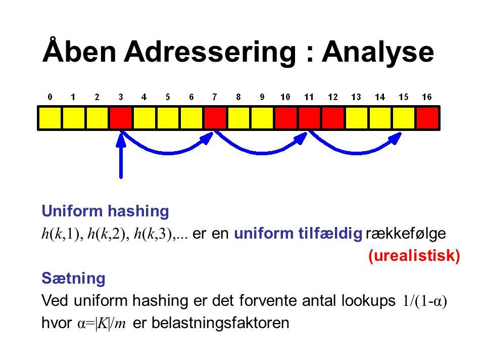 Åben Adressering : Analyse Uniform hashing h(k,1), h(k,2), h(k,3),...