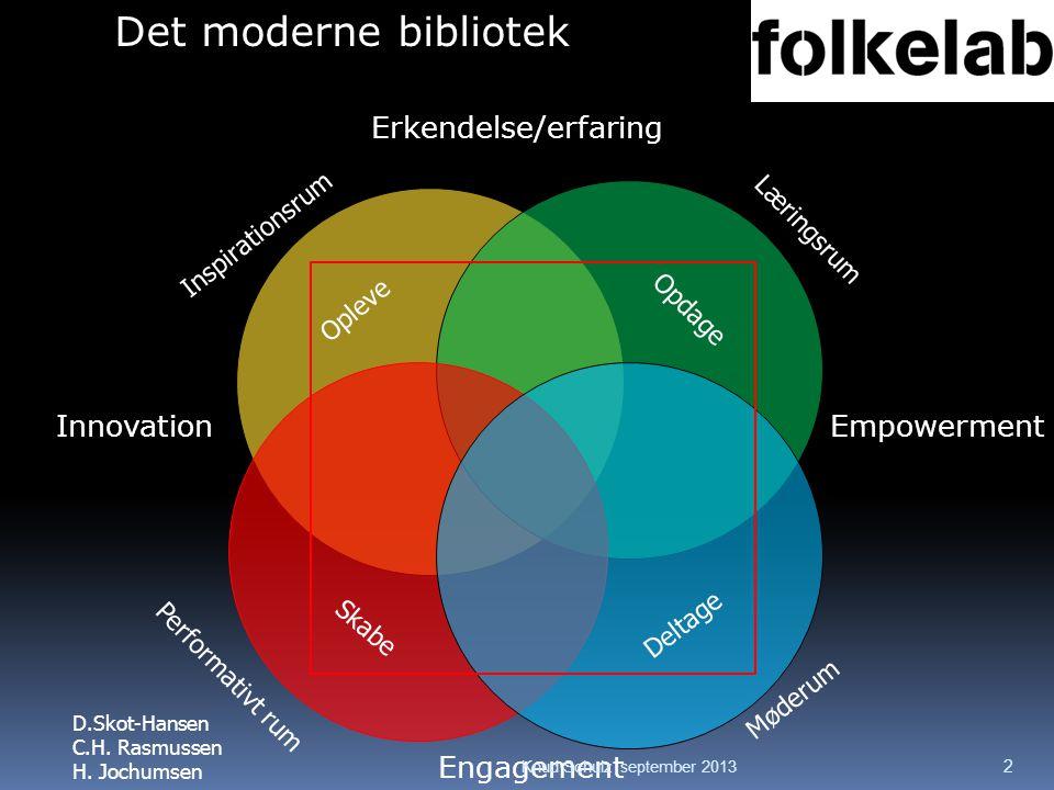 Inspirationsrum Performativt rum Læringsrum Møderum Det moderne bibliotek D.Skot-Hansen C.H.