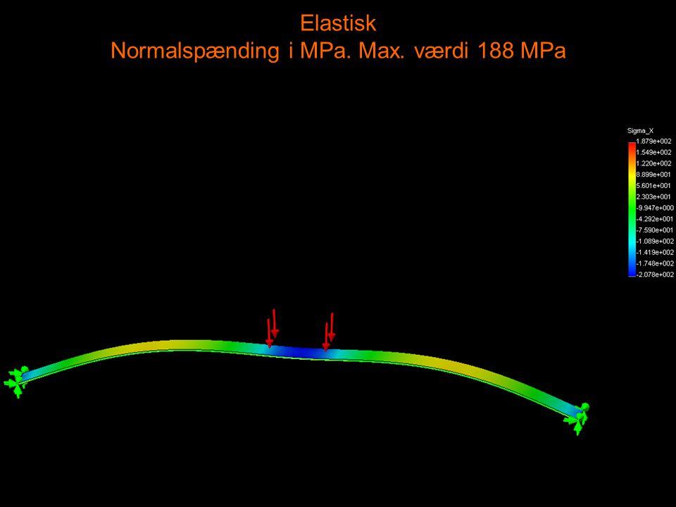 Elastisk Normalspænding i MPa. Max. værdi 188 MPa