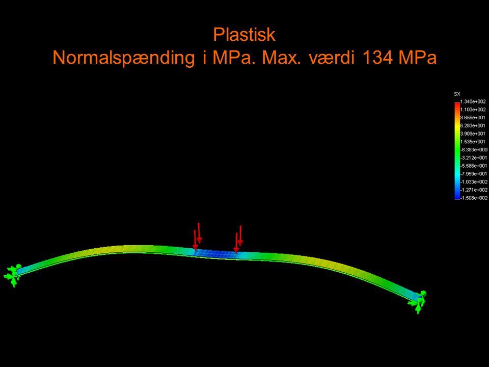 Plastisk Normalspænding i MPa. Max. værdi 134 MPa