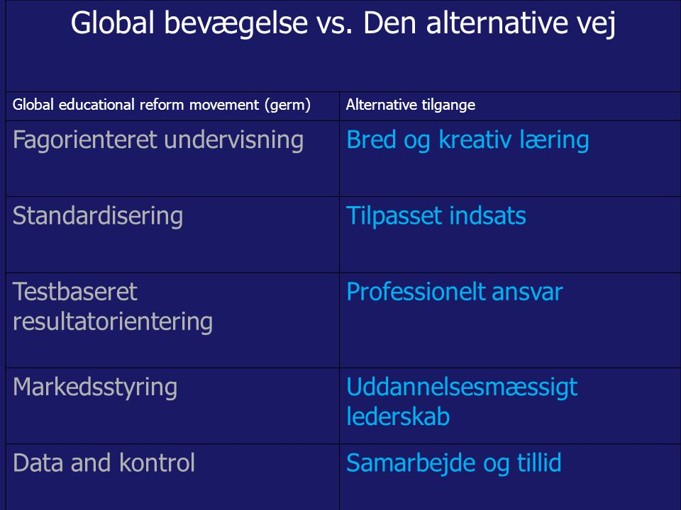 Global bevægelse vs.