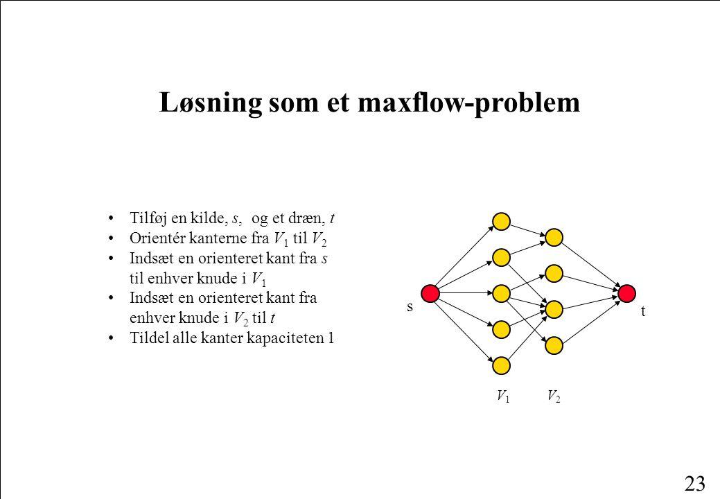 23 Løsning som et maxflow-problem V1V1 V2V2 s t Tilføj en kilde, s, og et dræn, t Orientér kanterne fra V 1 til V 2 Indsæt en orienteret kant fra s til enhver knude i V 1 Indsæt en orienteret kant fra enhver knude i V 2 til t Tildel alle kanter kapaciteten 1