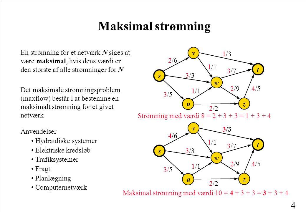 4 Maksimal strømning En strømning for et netværk N siges at være maksimal, hvis dens værdi er den største af alle strømninger for N Det maksimale strømningsproblem (maxflow) består i at bestemme en maksimalt strømning for et givet netværk w s v u t z 3/33/3 2/92/9 1/11/1 1/31/3 3/73/7 2/62/6 4/54/5 1/11/1 3/53/5 2/22/2 Strømning med værdi 8 = 2 + 3 + 3 = 1 + 3 + 4 w s v u t z 3/33/3 2/92/9 1/11/1 3/33/3 3/73/7 4/64/6 4/54/5 1/11/1 3/5 2/22/2 Maksimal strømning med værdi 10 = 4 + 3 + 3 = 3 + 3 + 4 Anvendelser Hydrauliske systemer Elektriske kredsløb Trafiksystemer Fragt Planlægning Computernetværk