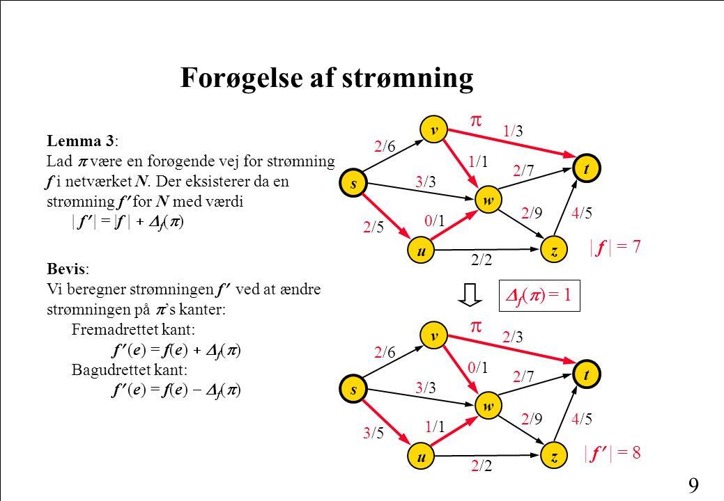9 Forøgelse af strømning Lemma 3: Lad  være en forøgende vej for strømning f i netværket N.