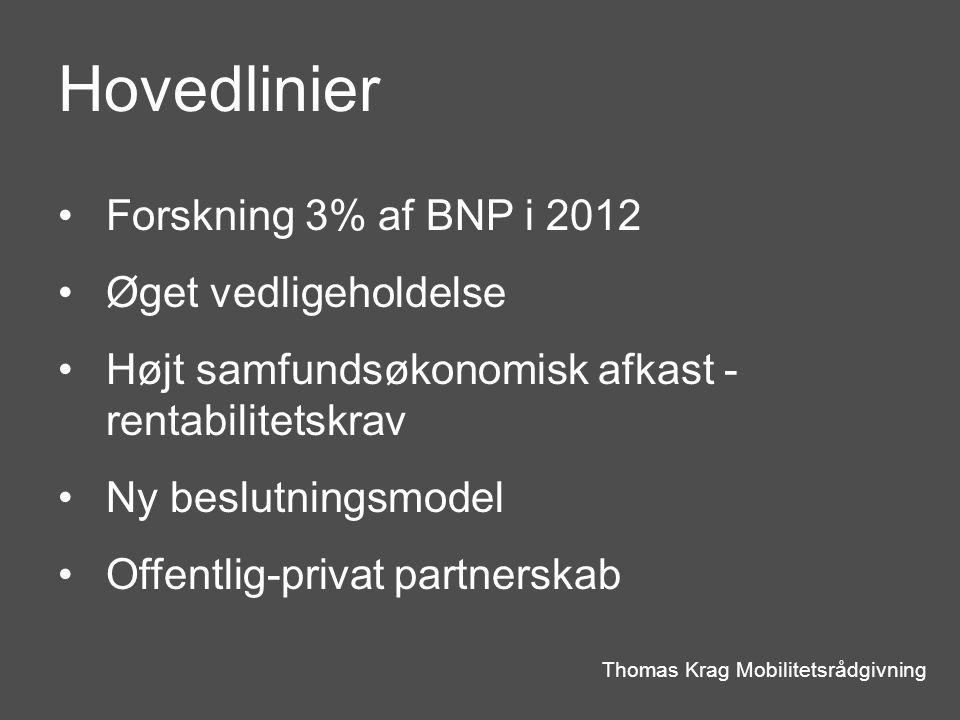 Hovedlinier Thomas Krag Mobilitetsrådgivning Forskning 3% af BNP i 2012 Øget vedligeholdelse Højt samfundsøkonomisk afkast - rentabilitetskrav Ny beslutningsmodel Offentlig-privat partnerskab