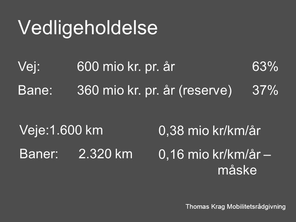 Vedligeholdelse Thomas Krag Mobilitetsrådgivning Vej:600 mio kr.
