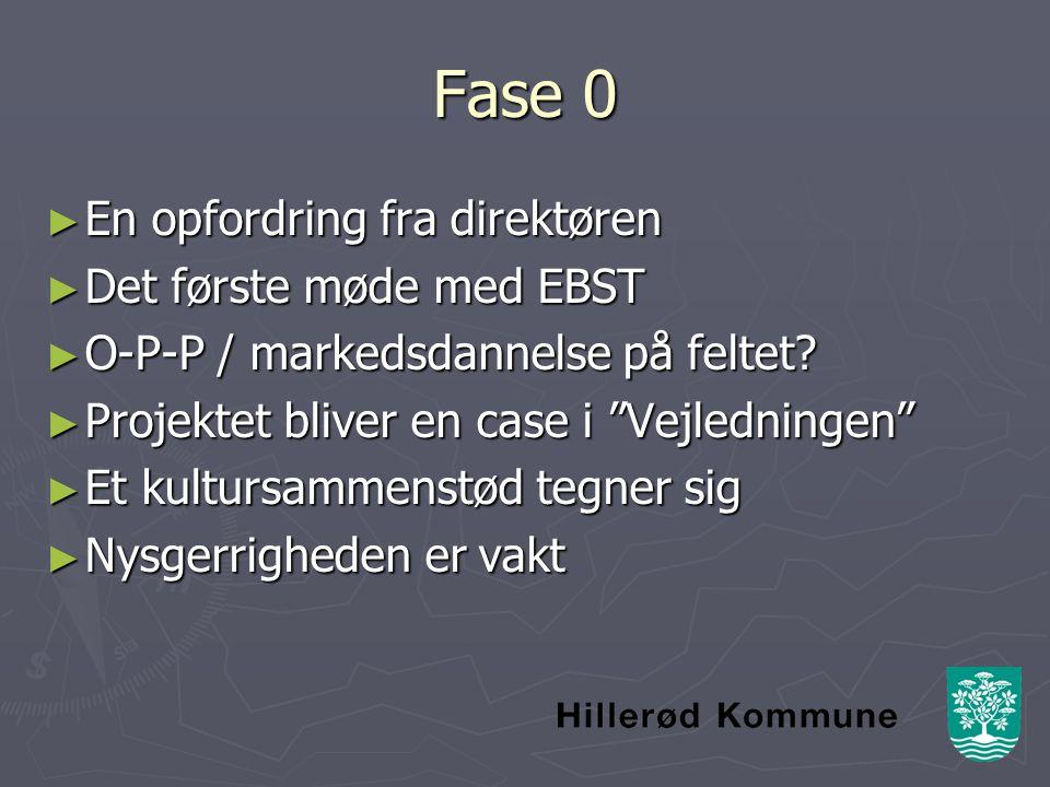 Fase 0 ► En opfordring fra direktøren ► Det første møde med EBST ► O-P-P / markedsdannelse på feltet.