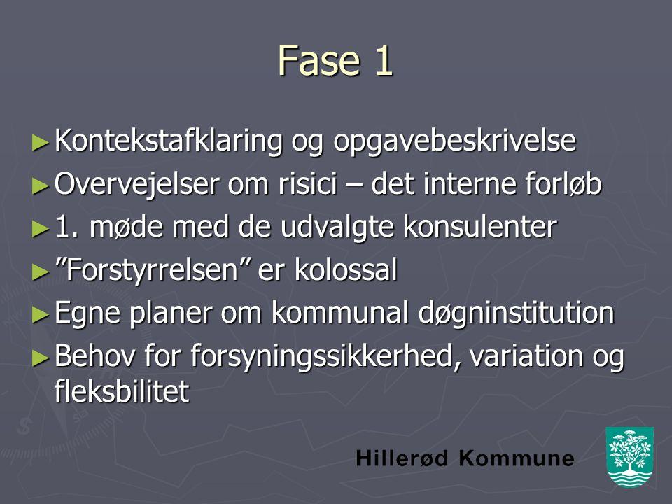 Fase 1 ► Kontekstafklaring og opgavebeskrivelse ► Overvejelser om risici – det interne forløb ► 1.