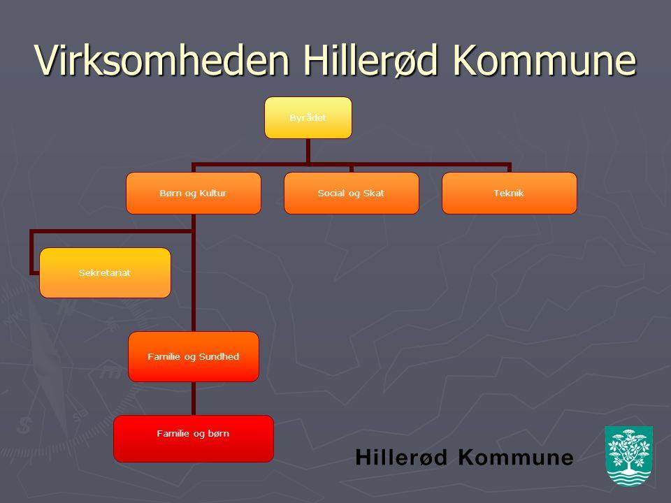 Virksomheden Hillerød Kommune Byrådet Børn og Kultur Familie og Sundhed Familie og børn Sekretariat Social og Skat Teknik