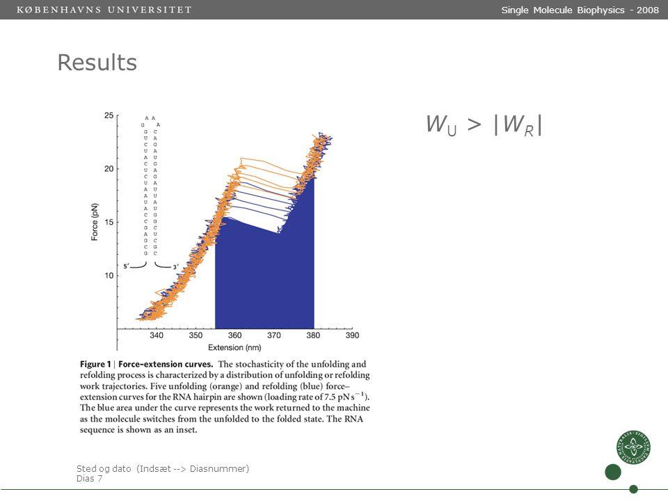 Sted og dato (Indsæt --> Diasnummer) Dias 7 Single Molecule Biophysics - 2008 Results W U > |W R |