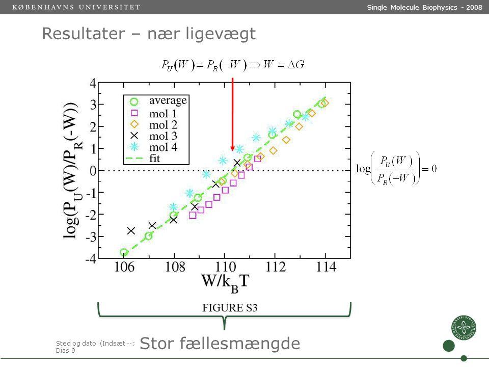 Sted og dato (Indsæt --> Diasnummer) Dias 9 Single Molecule Biophysics - 2008 Resultater – nær ligevægt Stor fællesmængde