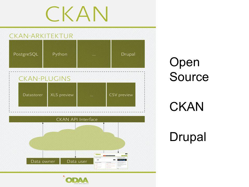 Open Source CKAN Drupal