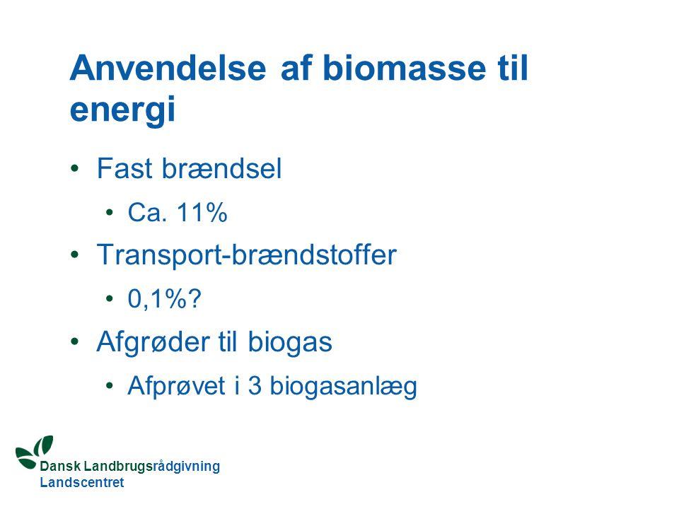 Dansk Landbrugsrådgivning Landscentret Anvendelse af biomasse til energi Fast brændsel Ca.