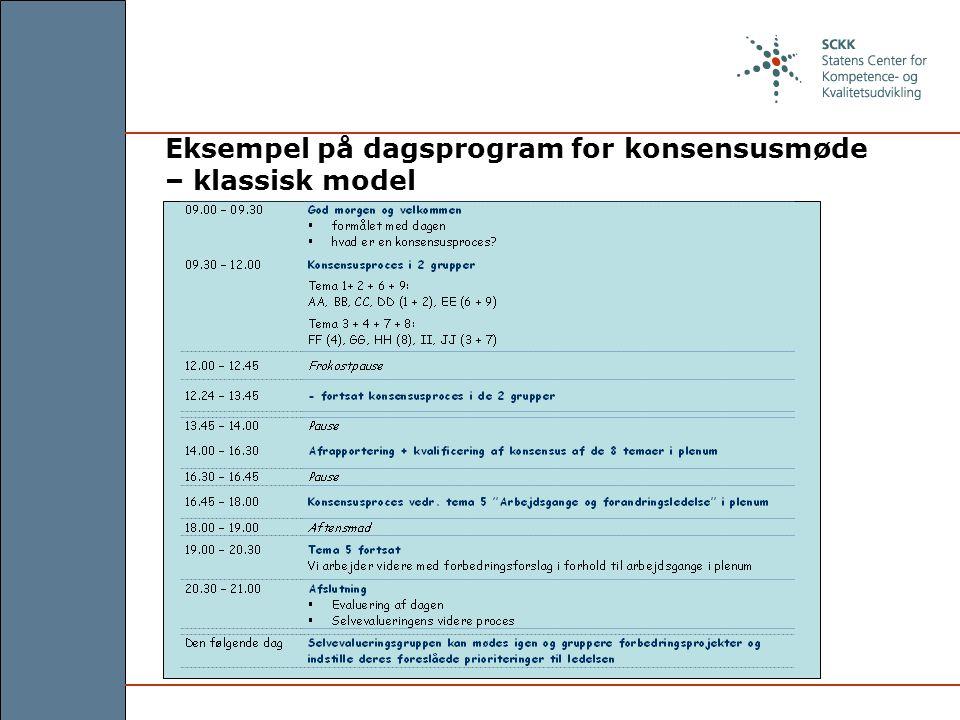 Eksempel på dagsprogram for konsensusmøde – klassisk model xxx At