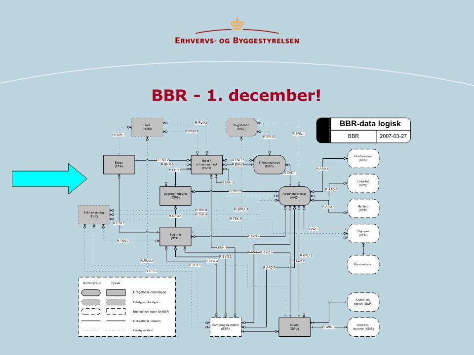 BBR - 1. december!