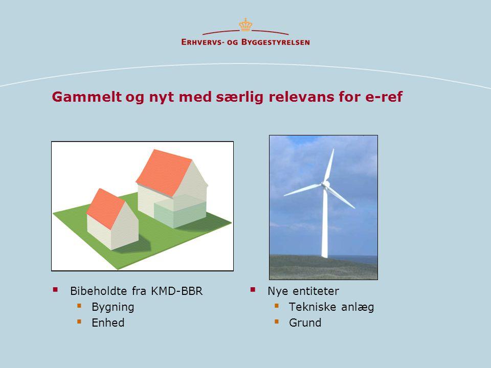 Gammelt og nyt med særlig relevans for e-ref  Bibeholdte fra KMD-BBR  Bygning  Enhed  Nye entiteter  Tekniske anlæg  Grund