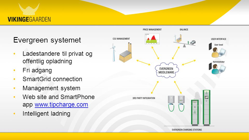 Ladestandere til privat og offentlig opladning Fri adgang SmartGrid connection Management system Web site and SmartPhone app www.tipcharge.comwww.tipcharge.com Intelligent ladning Evergreen systemet