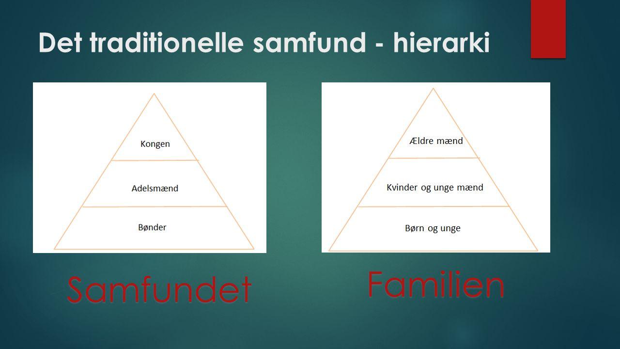 Det traditionelle samfund - hierarki Samfundet Familien