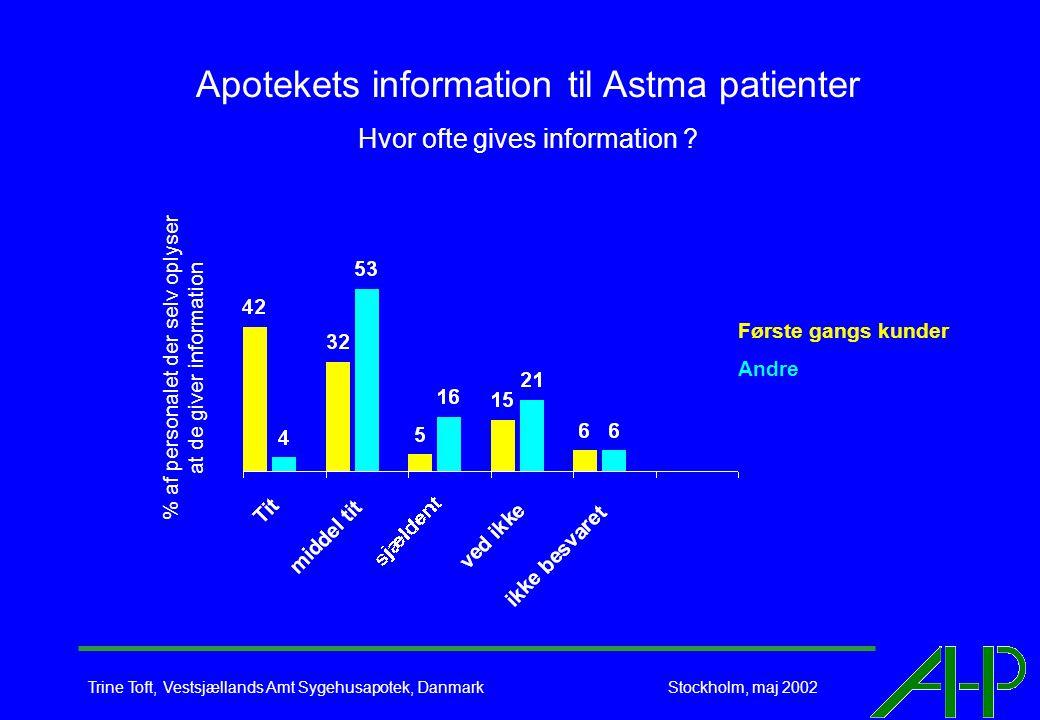 Trine Toft, Vestsjællands Amt Sygehusapotek, Danmark Stockholm, maj 2002 Apotekets information til Astma patienter Hvor ofte gives information .