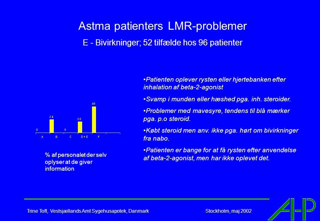 Trine Toft, Vestsjællands Amt Sygehusapotek, Danmark Stockholm, maj 2002 Astma patienters LMR-problemer E - Bivirkninger; 52 tilfælde hos 96 patienter Patienten oplever rysten eller hjertebanken efter inhalation af beta-2-agonist Svamp i munden eller hæshed pga.