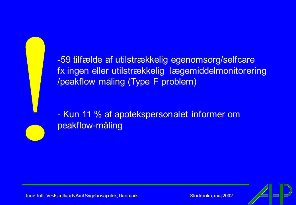 Trine Toft, Vestsjællands Amt Sygehusapotek, Danmark Stockholm, maj 2002 -59 tilfælde af utilstrækkelig egenomsorg/selfcare fx ingen eller utilstrækkelig lægemiddelmonitorering /peakflow måling (Type F problem) - Kun 11 % af apotekspersonalet informer om peakflow-måling
